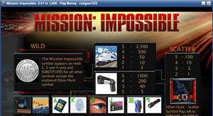 Mission Impossible Slot